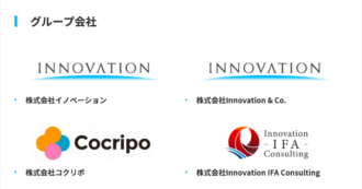 3970 イノベーションの業績について考察してみた